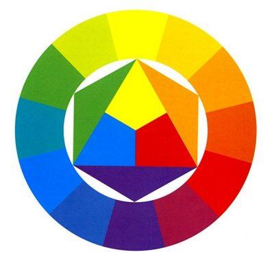 Kleurencirkel_Itten